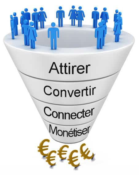 tunnel marketing pour MLM