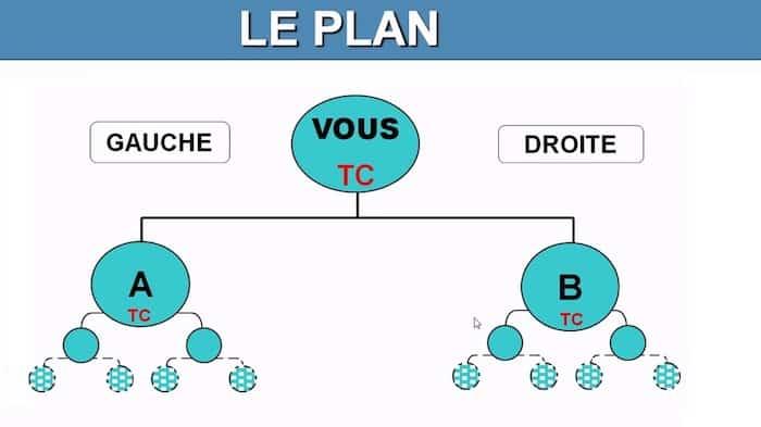 plan comp de Qnet