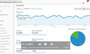 [Tutoriel vidéo] Comment utiliser google analytics en 2018 pour booster votre trafic